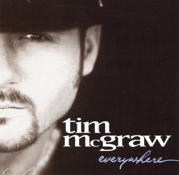 Art for It's Your Love by Faith Hill-Tim McGraw